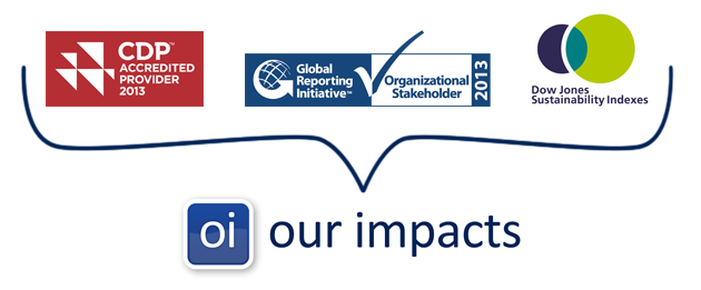Ecometrica Sustainability supports voluntary reporting to CDP, GRI and DJSI as standard