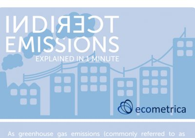 Indirect Emissions Explained in One Minute