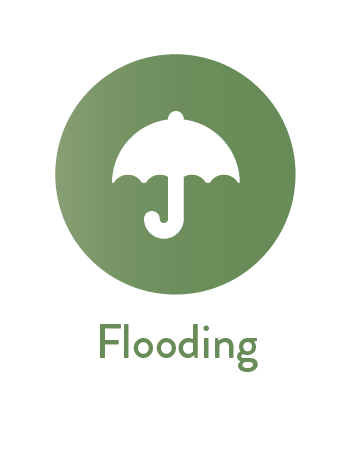 Environmental Reporting for Flooding