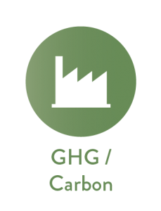 Sustainability Reporting Software for GHG Carbon