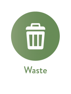 Sustainability Reporting Software for Waste