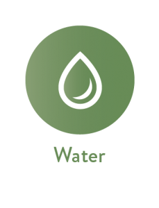 Sustainability Reporting Software for Water