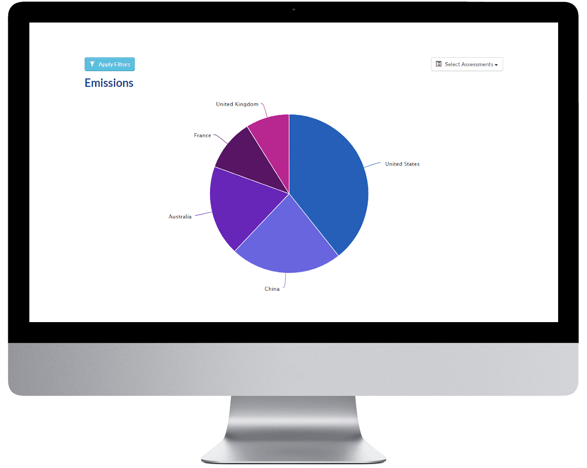 SECR Reporting Software pie chart